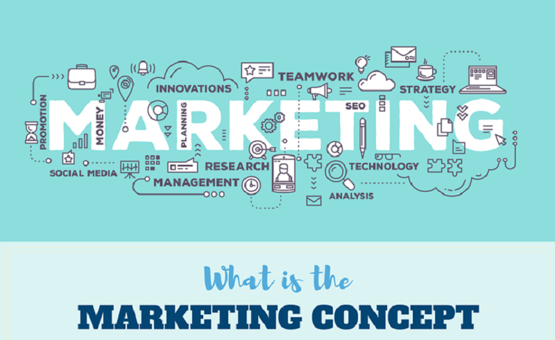 marketing-conceot